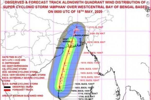 PM Modi reviews as super cyclone Amphan barrels towards east cost