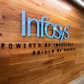 Infosys Share Record Zoom