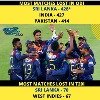 Srilanka Now Stands At first as it loses most matches in ODIs