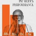 Pandemic recession protests couldnt lock down PM Modi